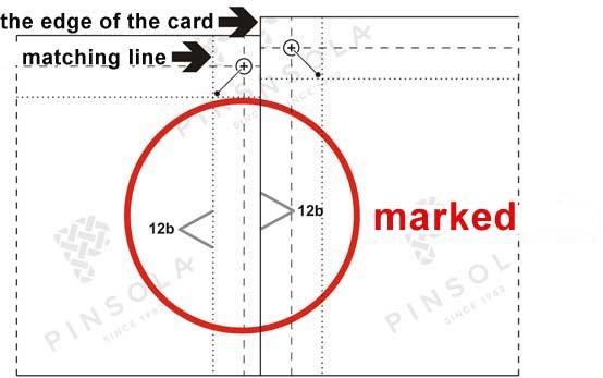 Tailoring patterns – second method – fitting lines