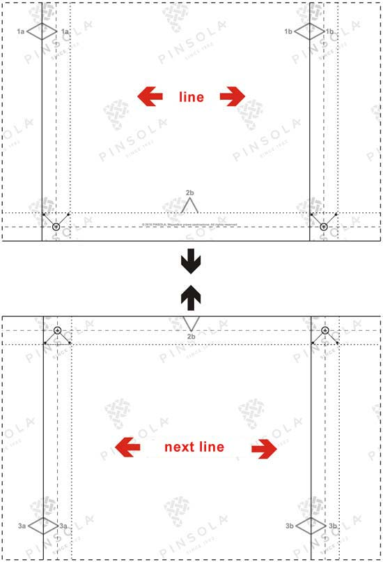 Tailoring patterns – connecting the lines